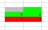 Excel 2003 feltételes formázás
